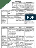 TipologiaTextual_lyl2b.pdf