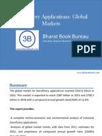 Biorefinery Applications - Global Markets