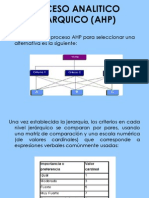 APH PPT