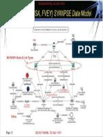 Example Social Network Graph