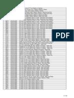 astm(미국재료표준협회) 분류표_부분11.pdf