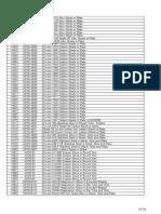 astm(미국재료표준협회) 분류표_부분13