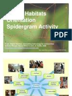 "Spidergram Activity from ""Digital Habitats"