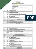 Ringkasan RPT Sains tingkatan 4 2014
