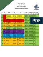 cronograma de visitas a las escuelas taller 13