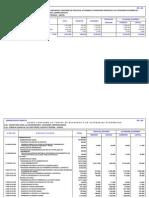 Orçamento Agepel 2010