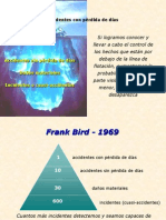 Piramide de Control de Riesgos
