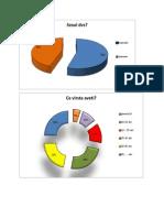 grafice cercetare