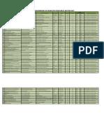 Actividad Dcd Listados GRACOS