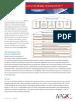 APQC Processes