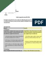 Norma APA y MLA.pdf