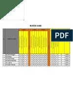 Registro de Evaluaciones