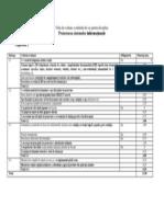 Grila de Evaluare a Studiului de Caz_partea1