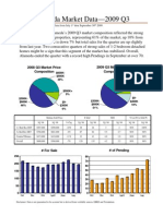 Alameda Market Data—2009 Q3