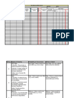 FMEA Risk Assessment Template