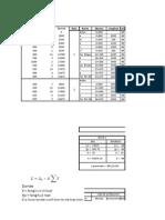 Rutas (Evaluacion) Gc=7 k=35