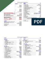 c310 Checklist