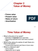 Time Value of Money_chapter 2