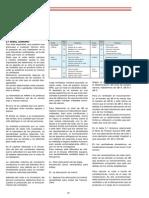 sp_ventilacion_c5.pdf