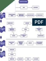 diagrama_cerveza.pdf