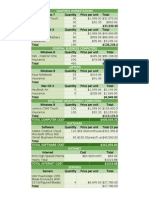 noc plan - sheet1 1 1