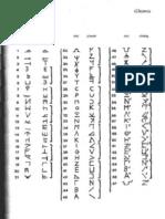 Appunti di Semiografia Musicale