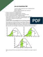Criterios Generales de Estabilidad OMI