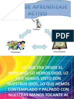 Ciclo de Aprendizaje Activo
