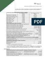 ANEXO Detalle de Comisiones Macro Junio-14