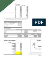 Practica Docente Tecnicas de Proyeccion Mercado 2014