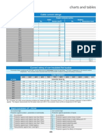 2012-3EMcatalogue-chartsandtables1