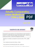 VIF - Estudio comparativo