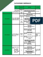 2013-CUANTIAS_TIPODEPROCESOYCOMPETENCIAS.2013