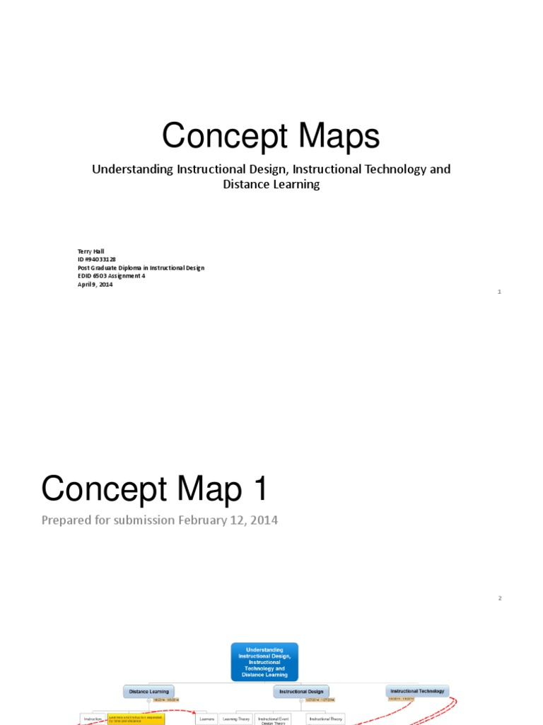 Concept Maps Edid 6503 Assignment 4