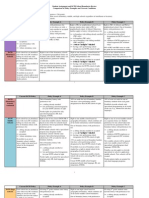 Comparison Chart of Policy Examples and Current Conditions