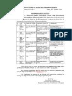 Notification HP High Court Judgment Writer Clerk Server Posts
