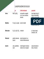 Classificazione Dei Soldi