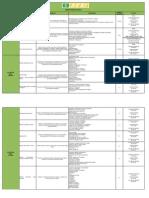 Temas Atualizados Ações Educativas 2013