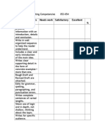 rubric for abe writing competencies