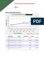 iri tutoring progress monitor results blackedout