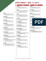 Utah Utes depth chart, April 9