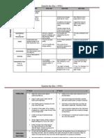 1990's graph PDF