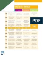 Agenda Micro Forum- SAP Forum Chile