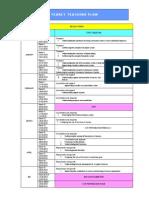 rancangan_tahunan_biof5-2013