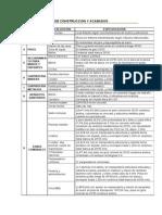 Especificaciones y Cuadros de Areas