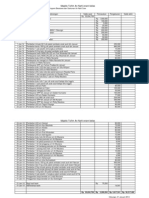 Kas Keuangan Anak Yatim Dan Dhuafa Bulan Januari 2014