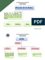 CLASIFICACION DE LAS NUBES