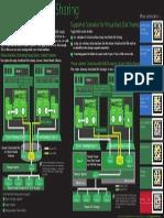 Virtual Hard Disk Sharing Mini Poster