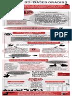 standards based grading infographic