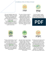 The Emblems of the 12 Tribes of Israel